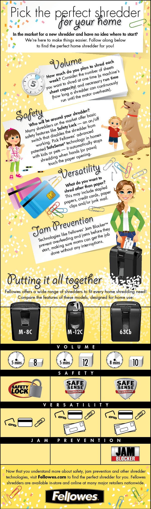 Fellowes Home Shredders Infographic